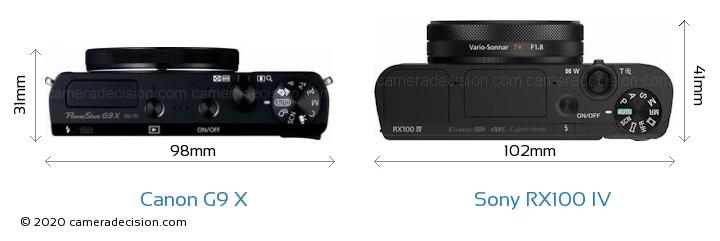 Canon G9 X vs Sony RX100 IV Camera Size Comparison - Top View