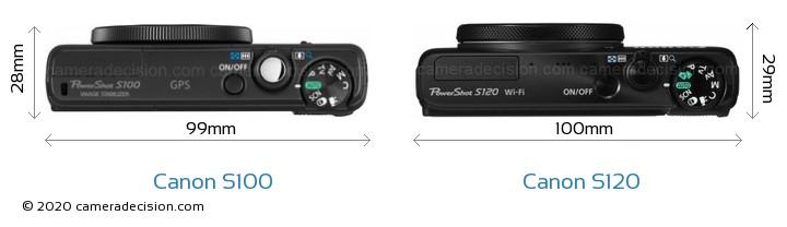 Canon S100 vs Canon S120 Camera Size Comparison - Top View