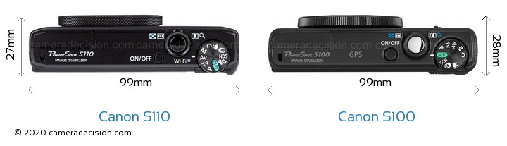 Canon S110 vs Canon S100 Camera Size Comparison - Top View