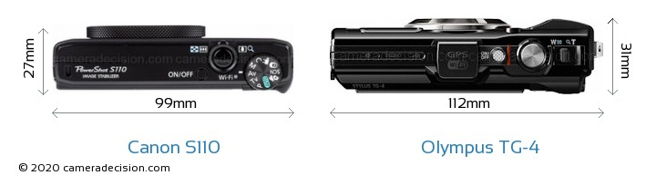 Canon S110 vs Olympus TG-4 Camera Size Comparison - Top View