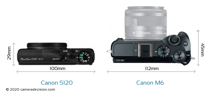 Canon S120 vs Canon M6 Camera Size Comparison - Top View