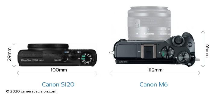 Canon S120 vs Canon M6 Camera Size Comparison - Top View