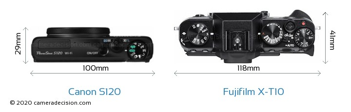 Canon S120 vs Fujifilm X-T10 Camera Size Comparison - Top View