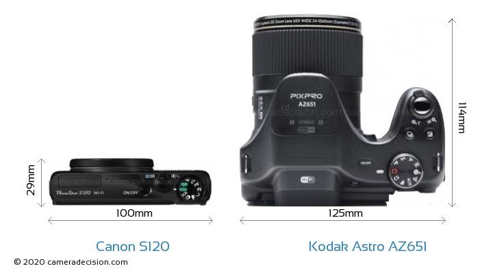 Canon S120 vs Kodak Astro Zoom AZ651 Camera Size Comparison - Top View
