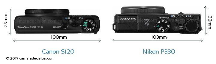 Canon S120 vs Nikon P330 Camera Size Comparison - Top View