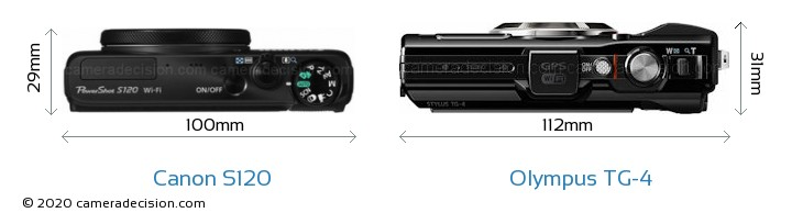 Canon S120 vs Olympus TG-4 Camera Size Comparison - Top View