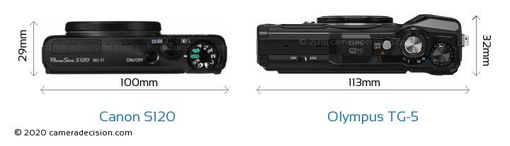 Canon S120 vs Olympus TG-5 Camera Size Comparison - Top View