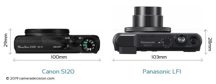 Canon S120 vs Panasonic LF1 Camera Size Comparison - Top View