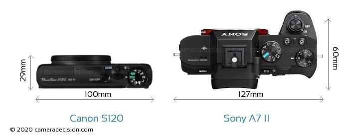 Canon S120 vs Sony A7 II Camera Size Comparison - Top View