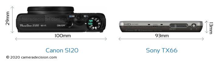 Canon S120 vs Sony TX66 Camera Size Comparison - Top View