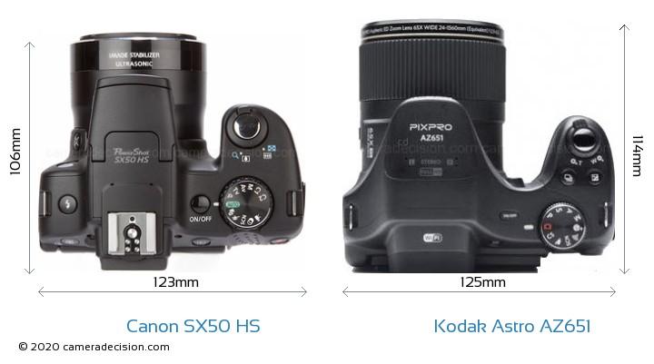 Canon SX50 HS vs Kodak Astro Zoom AZ651 Camera Size Comparison - Top View