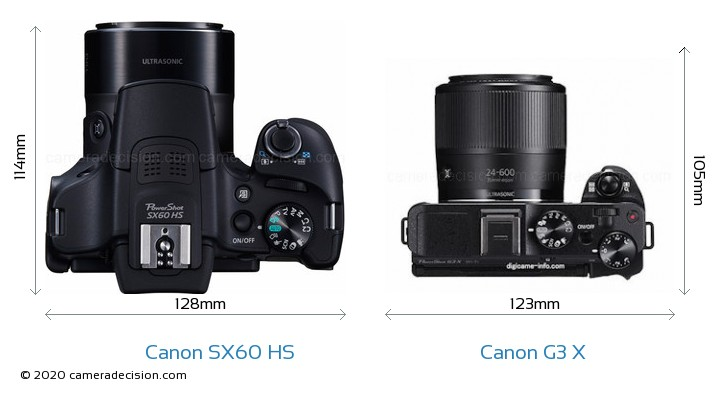 Canon SX60 HS vs Canon G3 X Camera Size Comparison - Top View