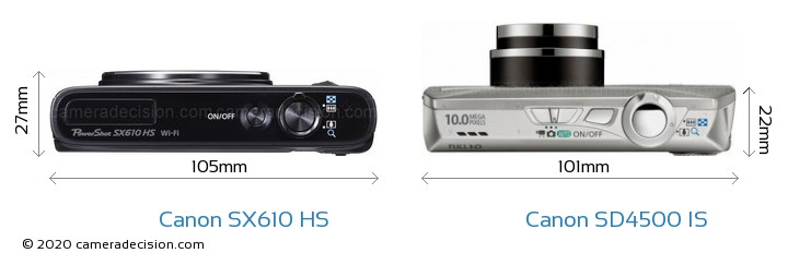 canon powershot sd4500 is manual