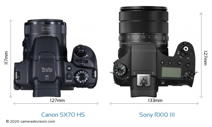 Canon SX70 HS vs Sony RX10 III Camera Size Comparison - Top View