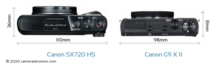 Canon SX720 HS vs Canon G9 X II Camera Size Comparison - Top View