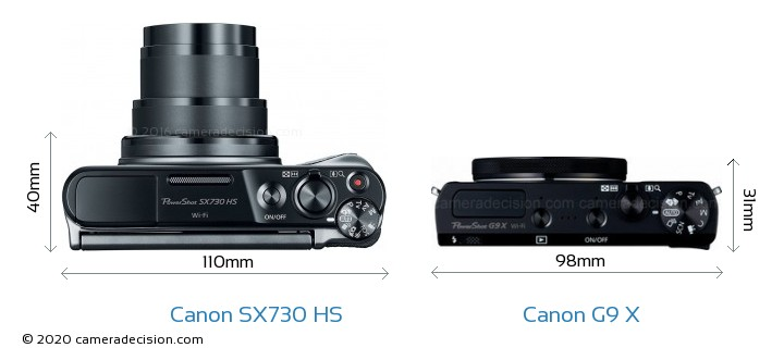 Canon SX730 HS vs Canon G9 X Camera Size Comparison - Top View