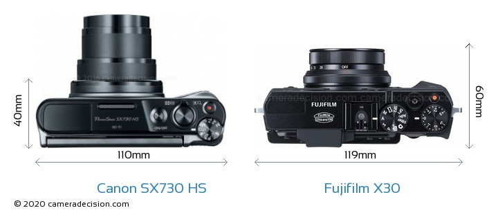 Canon SX730 HS vs Fujifilm X30 Detailed Comparison