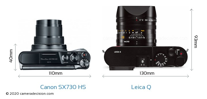 Canon SX730 HS vs Leica Q Camera Size Comparison - Top View