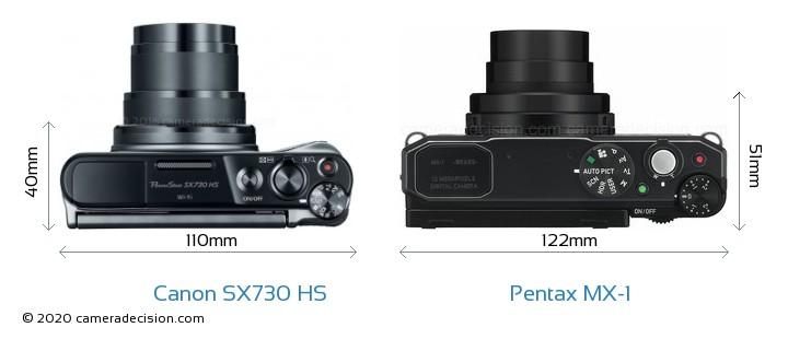 Canon SX730 HS vs Pentax MX-1 Camera Size Comparison - Top View