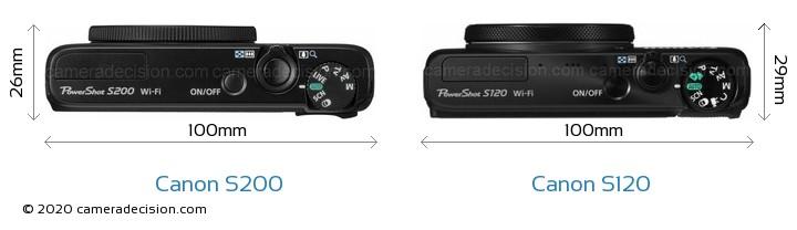 Canon S200 vs Canon S120 Camera Size Comparison - Top View