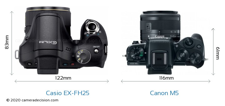 Casio EX-FH25 vs Canon M5 Camera Size Comparison - Top View