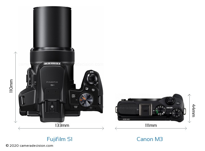 Fujifilm S1 vs Canon M3 Camera Size Comparison - Top View