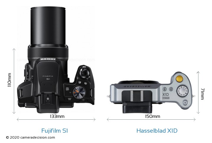 Fujifilm S1 vs Hasselblad X1D Camera Size Comparison - Top View
