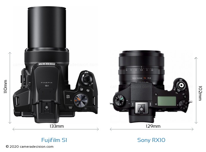 Fujifilm S1 vs Sony RX10 Camera Size Comparison - Top View