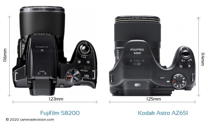 Fujifilm S8200 vs Kodak Astro Zoom AZ651 Camera Size Comparison - Top View