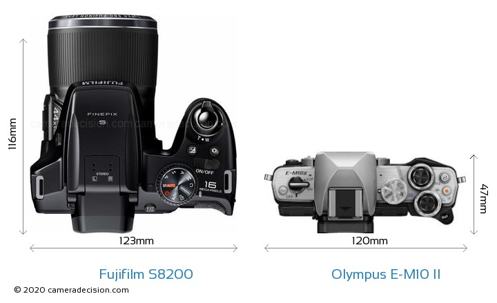 Fujifilm S8200 vs Olympus E-M10 II Camera Size Comparison - Top View