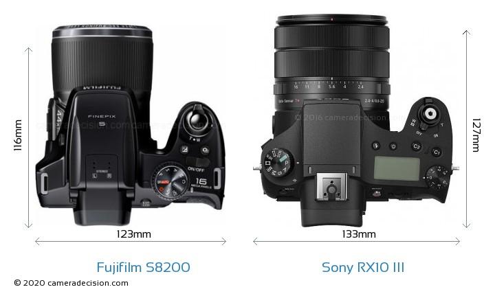 Fujifilm S8200 vs Sony RX10 III Camera Size Comparison - Top View