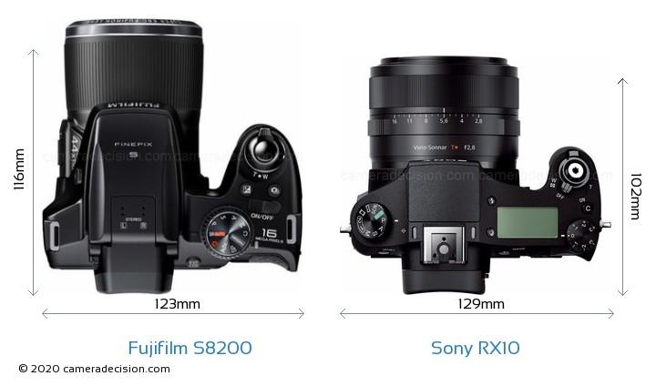 Fujifilm S8200 vs Sony RX10 Camera Size Comparison - Top View