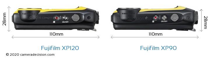 Fujifilm XP120 vs Fujifilm XP90 Camera Size Comparison - Top View