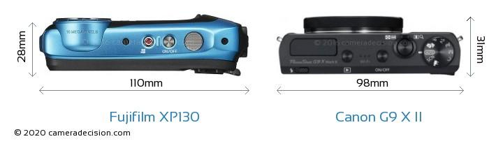 Fujifilm XP130 vs Canon G9 X II Camera Size Comparison - Top View