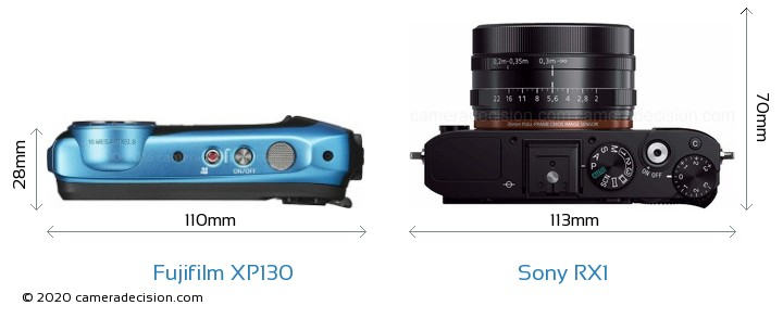 Fujifilm XP130 vs Sony RX1 Camera Size Comparison - Top View
