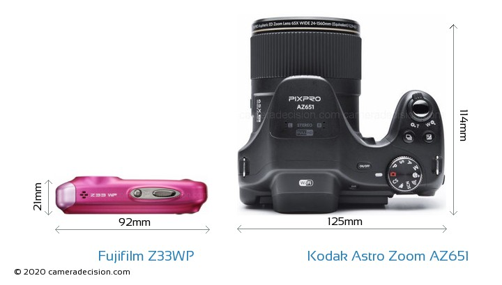 Fujifilm Z33WP vs Kodak Astro Zoom AZ651 Camera Size Comparison - Top View