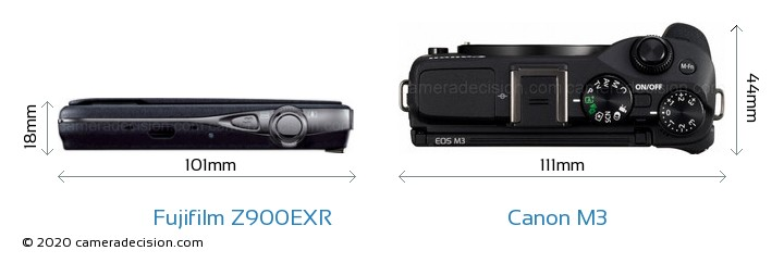 Fujifilm Z900EXR vs Canon M3 Camera Size Comparison - Top View