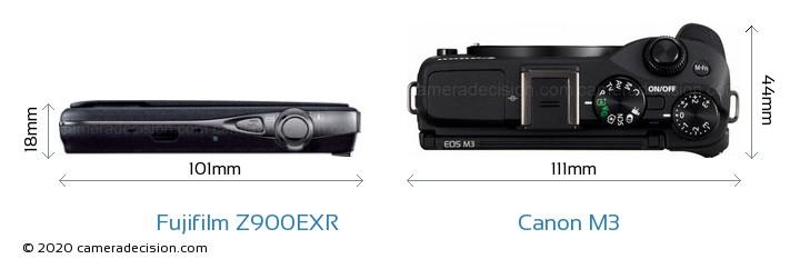 Fujifilm Z900EXR vs Canon M3 Camera Size Comparison - Top View