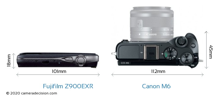 Fujifilm Z900EXR vs Canon M6 Camera Size Comparison - Top View