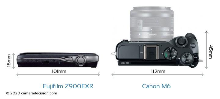 Fujifilm Z900EXR vs Canon M6 Camera Size Comparison - Top View