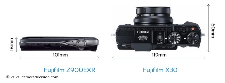 Fujifilm Z900EXR vs Fujifilm X30 Camera Size Comparison - Top View