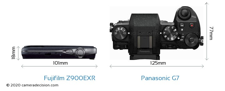 Fujifilm Z900EXR vs Panasonic G7 Camera Size Comparison - Top View