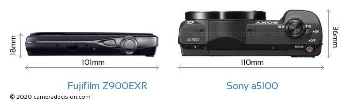 Fujifilm Z900EXR vs Sony a5100 Camera Size Comparison - Top View