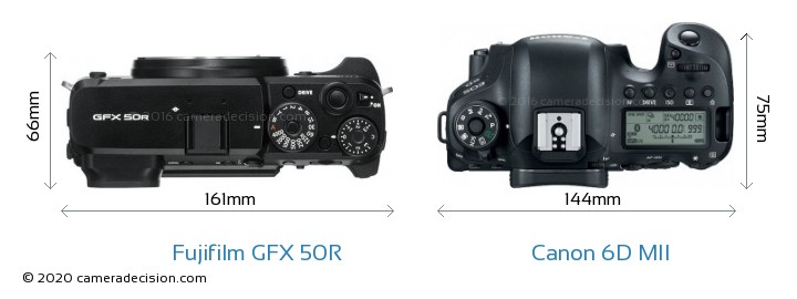 Fujifilm GFX 50R vs Canon 6D MII Camera Size Comparison - Top View