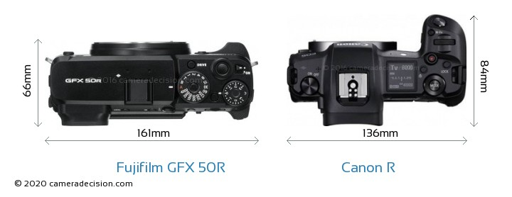 Fujifilm GFX 50R vs Canon R Camera Size Comparison - Top View