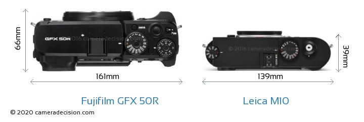 Fujifilm GFX 50R vs Leica M10 Camera Size Comparison - Top View