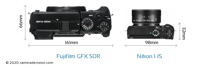 Fujifilm GFX 50R vs Nikon 1 J5 Camera Size Comparison - Top View
