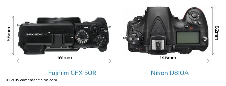 Fujifilm GFX 50R vs Nikon D810A Camera Size Comparison - Top View