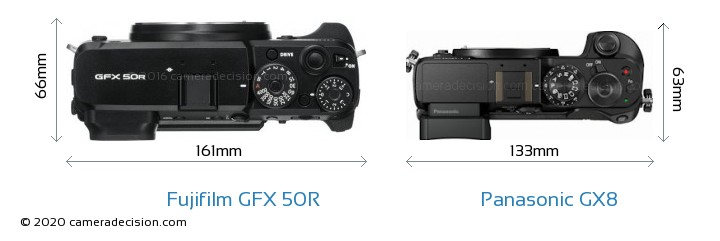 Fujifilm GFX 50R vs Panasonic GX8 Camera Size Comparison - Top View