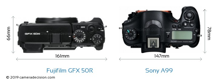 Fujifilm GFX 50R vs Sony A99 Camera Size Comparison - Top View